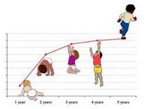 razvojno-doba-od-rodjenja-do-puberteta