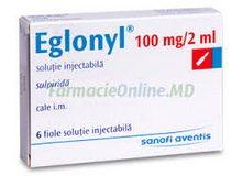 eglonyl